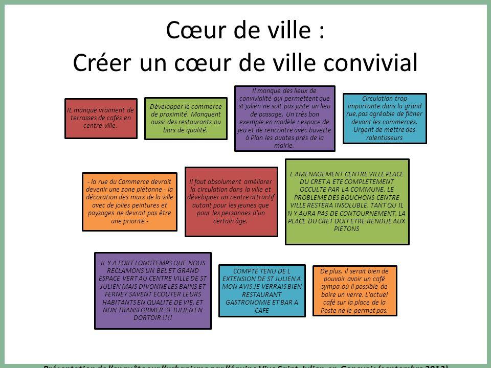 Présentation de lenquête sur lurbanisme par léquipe Vive Saint-Julien-en-Genevois (septembre 2013) Circulation (suite) Mieux organiser les flux de cir