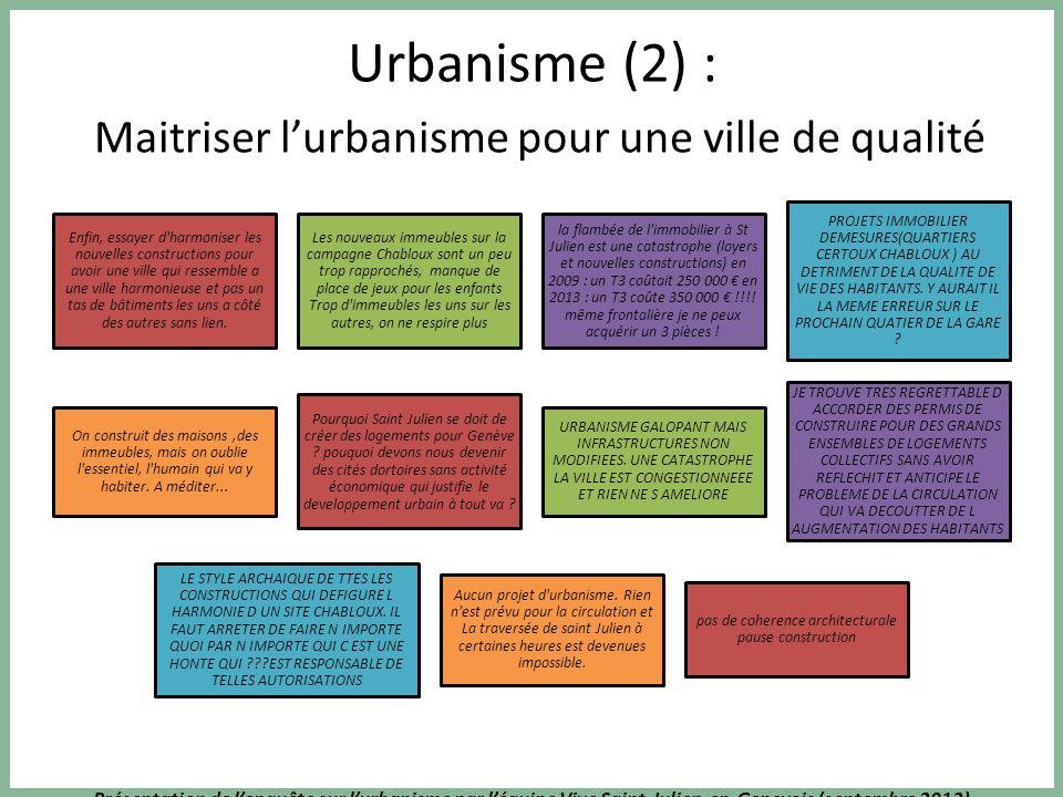 Présentation de lenquête sur lurbanisme par léquipe Vive Saint-Julien-en-Genevois (septembre 2013) Urbanisme : Maitriser lurbanisme pour une ville de