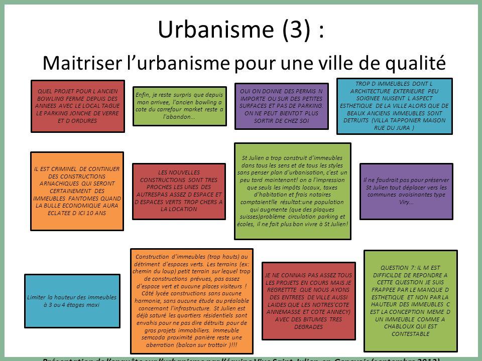 Présentation de lenquête sur lurbanisme par léquipe Vive Saint-Julien-en-Genevois (septembre 2013) Urbanisme (2) : Maitriser lurbanisme pour une ville