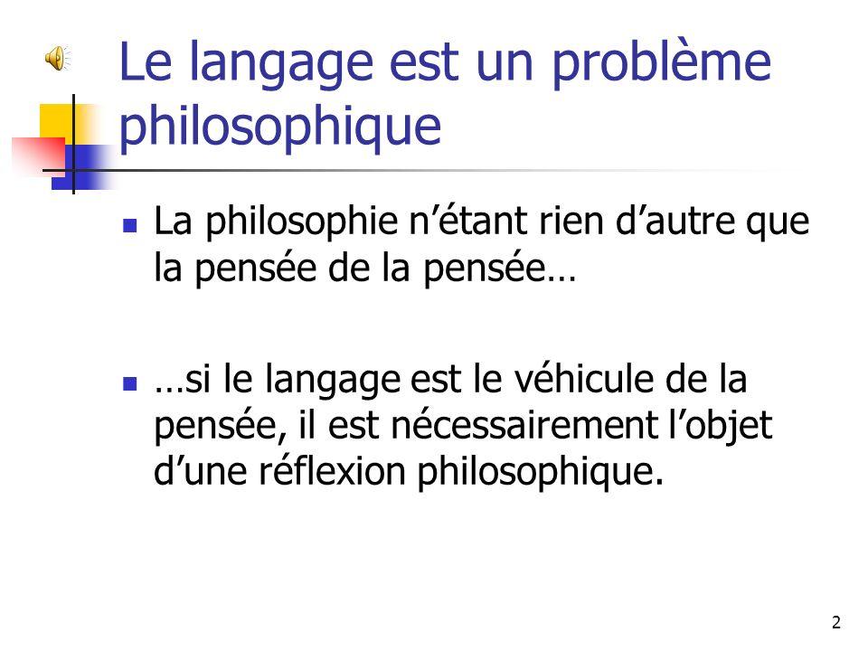 Philosophie du langage