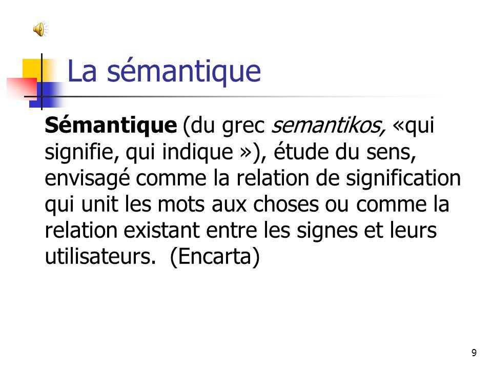 Les trois dimensions du langage Le langage peut être étudié selon trois perspectives : sémantique*, étude du sens des signes, syntaxique*, étude de lorganisation des signes, pragmatique*, étude des relations des énoncés avec lenvironnement.