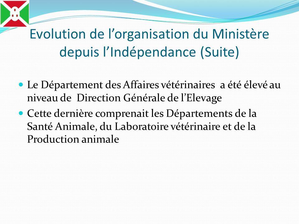 Evolution de lorganisation du Ministère depuis lIndépendance (Suite) Le Département des Affaires vétérinaires a été élevé au niveau de Direction Génér