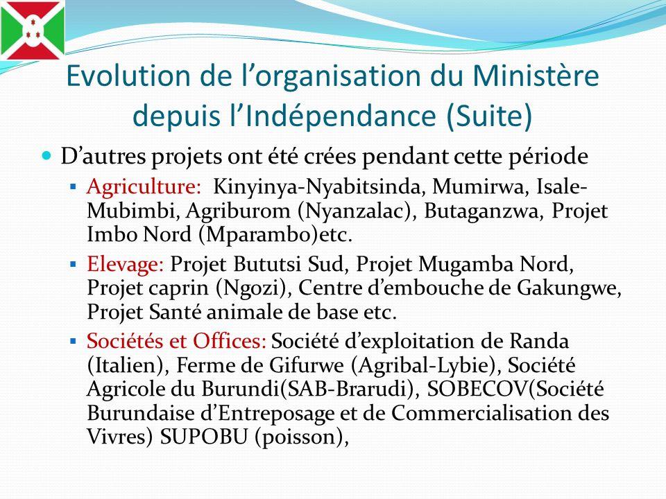 Evolution de lorganisation du Ministère depuis lIndépendance (Suite) Dautres projets ont été crées pendant cette période Agriculture: Kinyinya-Nyabits