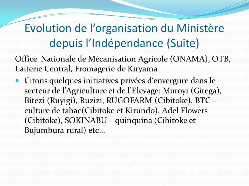 Evolution de lorganisation du Ministère depuis lIndépendance (Suite) Office Nationale de Mécanisation Agricole (ONAMA), OTB, Laiterie Central, Fromage