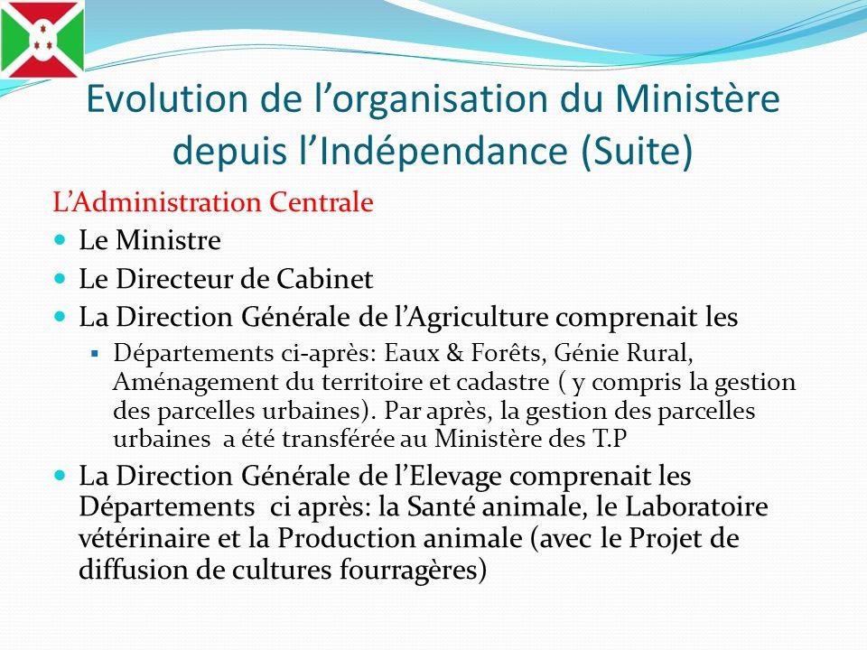 Evolution de lorganisation du Ministère depuis lIndépendance (Suite) LAdministration Centrale Le Ministre Le Directeur de Cabinet La Direction Général