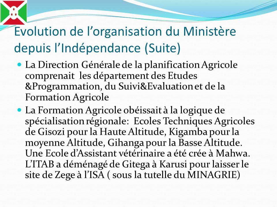 Evolution de lorganisation du Ministère depuis lIndépendance (Suite) La Direction Générale de la planification Agricole comprenait les département des