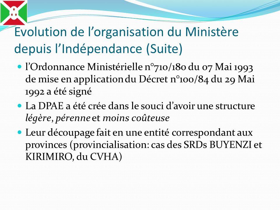 Evolution de lorganisation du Ministère depuis lIndépendance (Suite) lOrdonnance Ministérielle n°710/180 du 07 Mai 1993 de mise en application du Décr