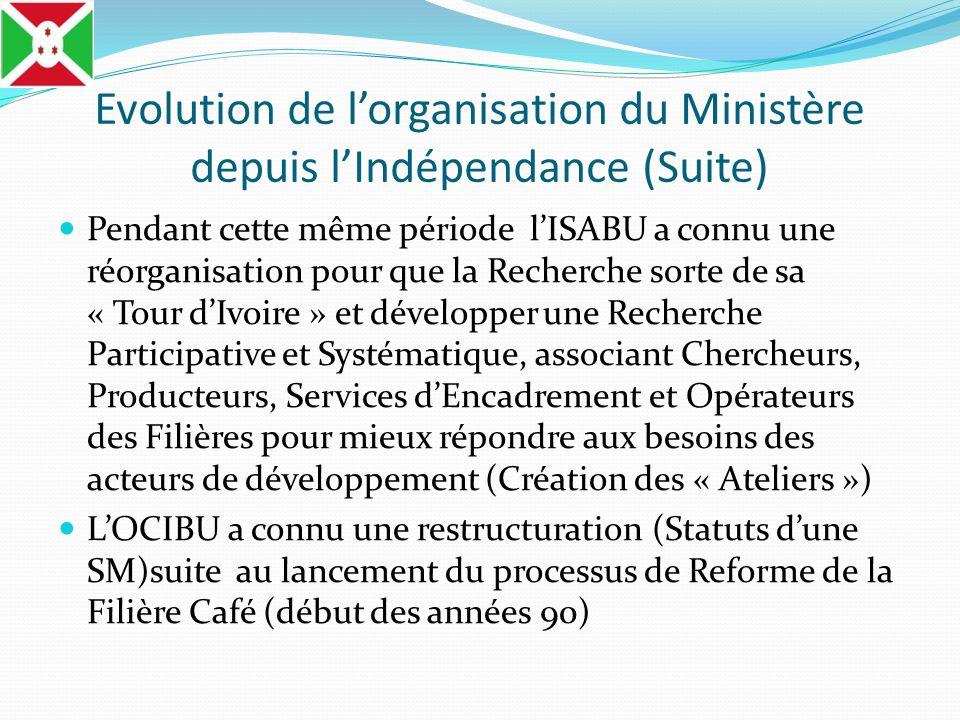 Evolution de lorganisation du Ministère depuis lIndépendance (Suite) Pendant cette même période lISABU a connu une réorganisation pour que la Recherch