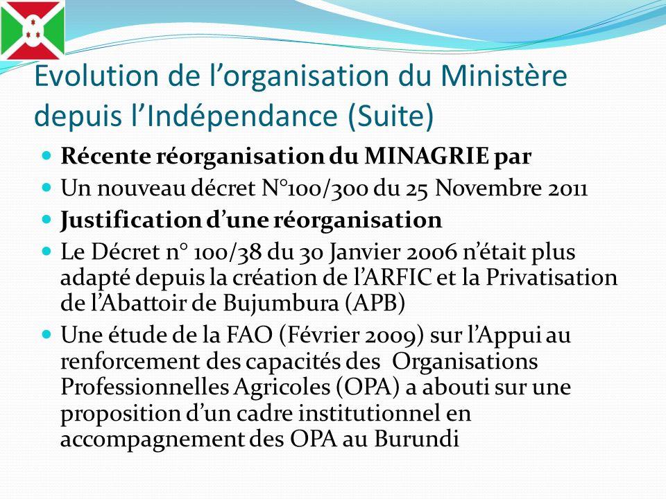 Evolution de lorganisation du Ministère depuis lIndépendance (Suite) Récente réorganisation du MINAGRIE par Un nouveau décret N°100/300 du 25 Novembre
