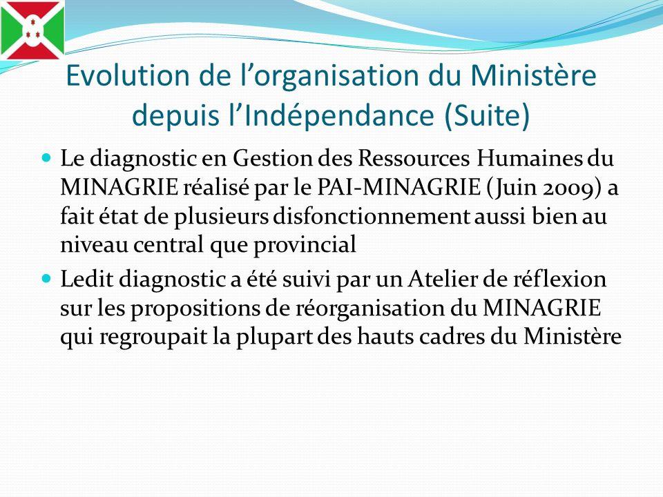 Evolution de lorganisation du Ministère depuis lIndépendance (Suite) Le diagnostic en Gestion des Ressources Humaines du MINAGRIE réalisé par le PAI-M