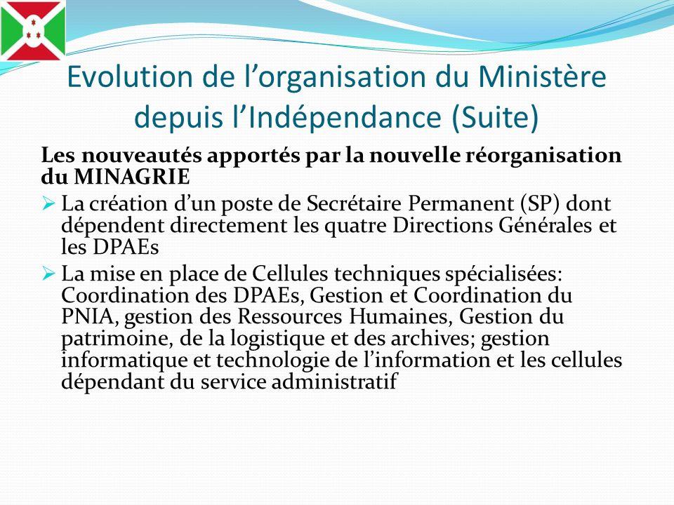 Evolution de lorganisation du Ministère depuis lIndépendance (Suite) Les nouveautés apportés par la nouvelle réorganisation du MINAGRIE La création du