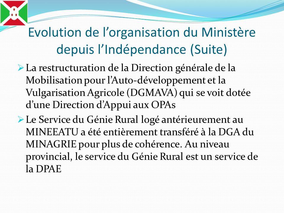 Evolution de lorganisation du Ministère depuis lIndépendance (Suite) La restructuration de la Direction générale de la Mobilisation pour lAuto-dévelop