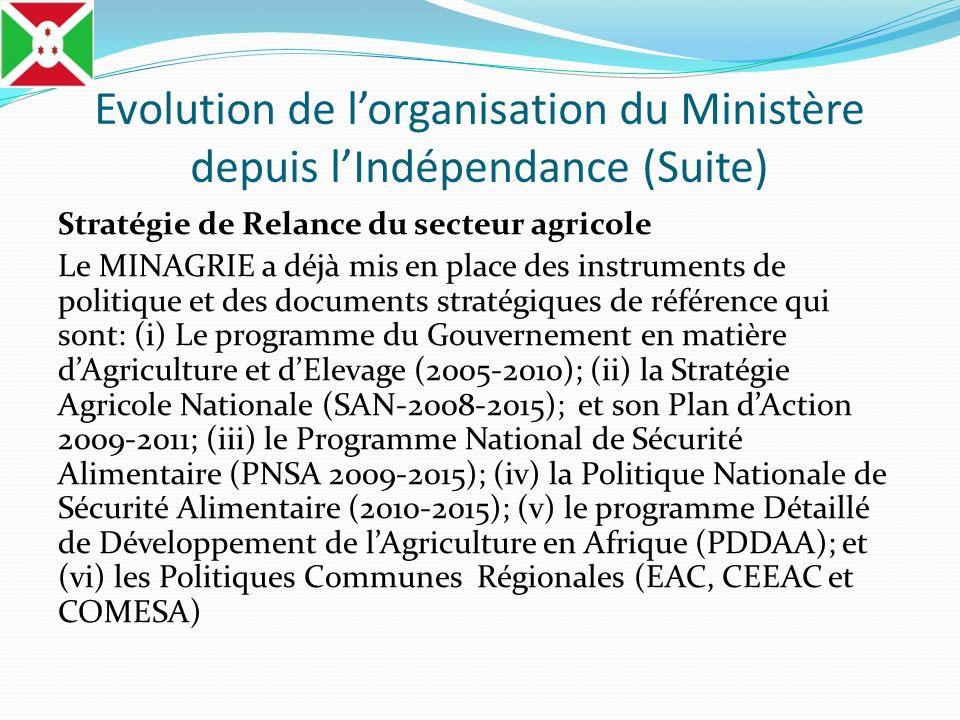 Evolution de lorganisation du Ministère depuis lIndépendance (Suite) Stratégie de Relance du secteur agricole Le MINAGRIE a déjà mis en place des inst