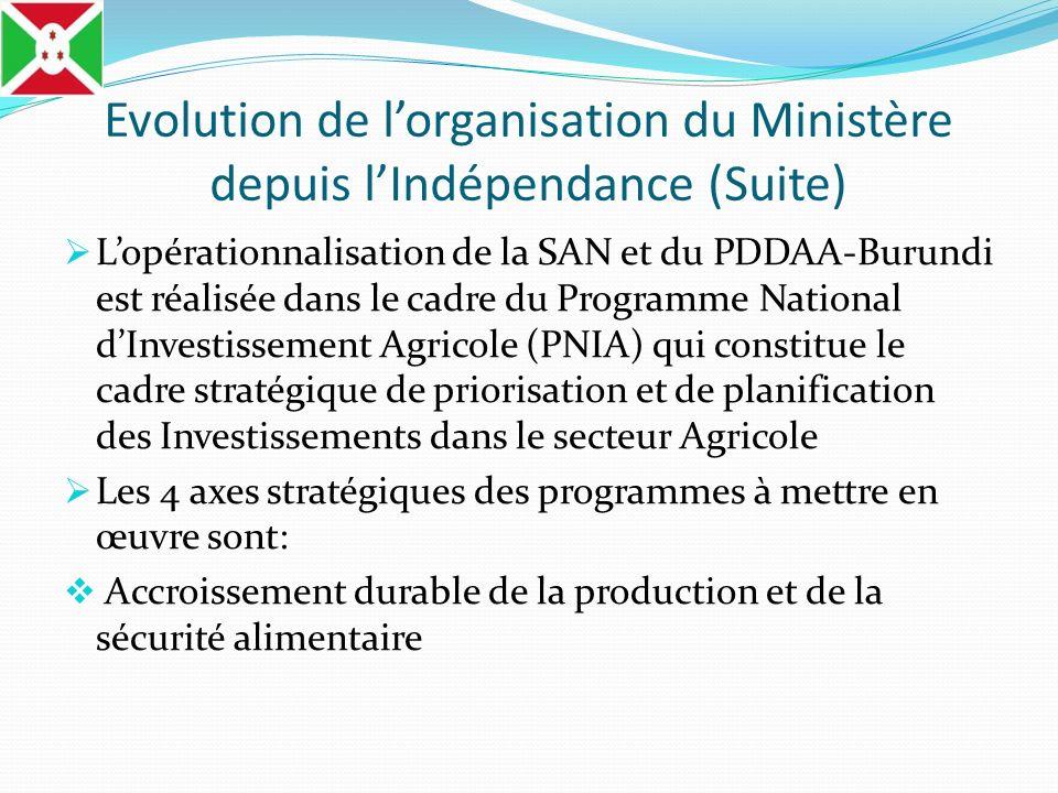 Evolution de lorganisation du Ministère depuis lIndépendance (Suite) Lopérationnalisation de la SAN et du PDDAA-Burundi est réalisée dans le cadre du