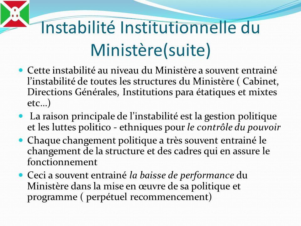 Instabilité Institutionnelle du Ministère(suite) Cette instabilité au niveau du Ministère a souvent entrainé linstabilité de toutes les structures du