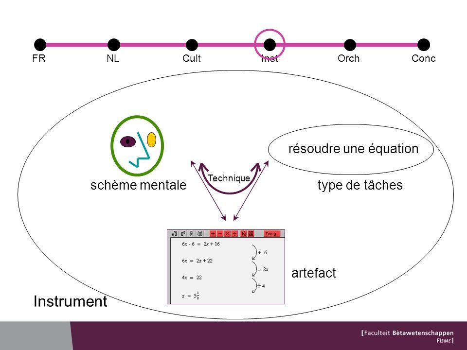 Technique type de tâches schème mentale résoudre une équation Instrument artefact FRConcCultOrchNLInst