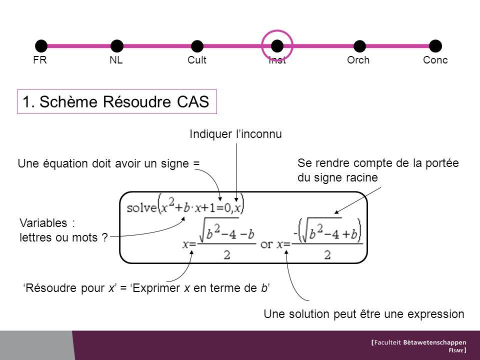 Une équation doit avoir un signe = Indiquer linconnu Une solution peut être une expression Se rendre compte de la portée du signe racine Résoudre pour x = Exprimer x en terme de b Variables : lettres ou mots .