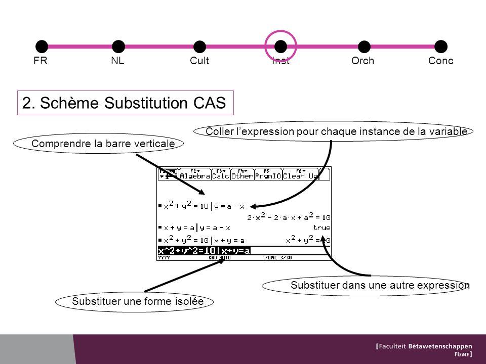 Substituer dans une autre expression Substituer une forme isolée Comprendre la barre verticale Coller lexpression pour chaque instance de la variable FRConcCultOrchNLInst 2.