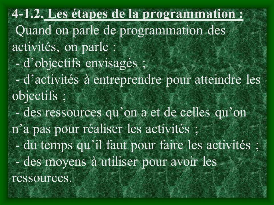 4-1- PROGRAMME ANNUEL DACTIVITES PREVISIONNEL : 4-1-1– La Programmation des activités Définition : la programmation est tout acte tendant à établir à
