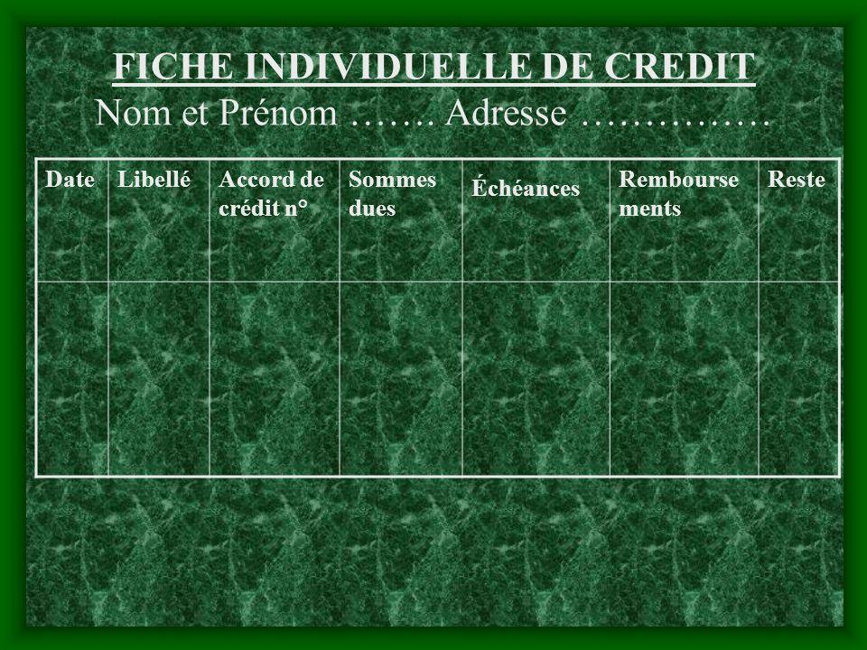 b-la fiche individuelle de crédit : Elle enregistre au jour le jour toutes les opérations en rapport avec un prêt réalisé par un membre, son usage per