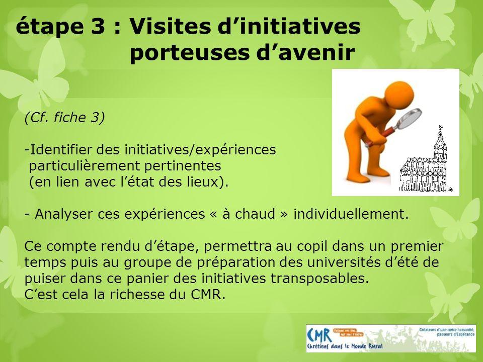 (Cf. fiche 3) -Identifier des initiatives/expériences particulièrement pertinentes (en lien avec létat des lieux). - Analyser ces expériences « à chau