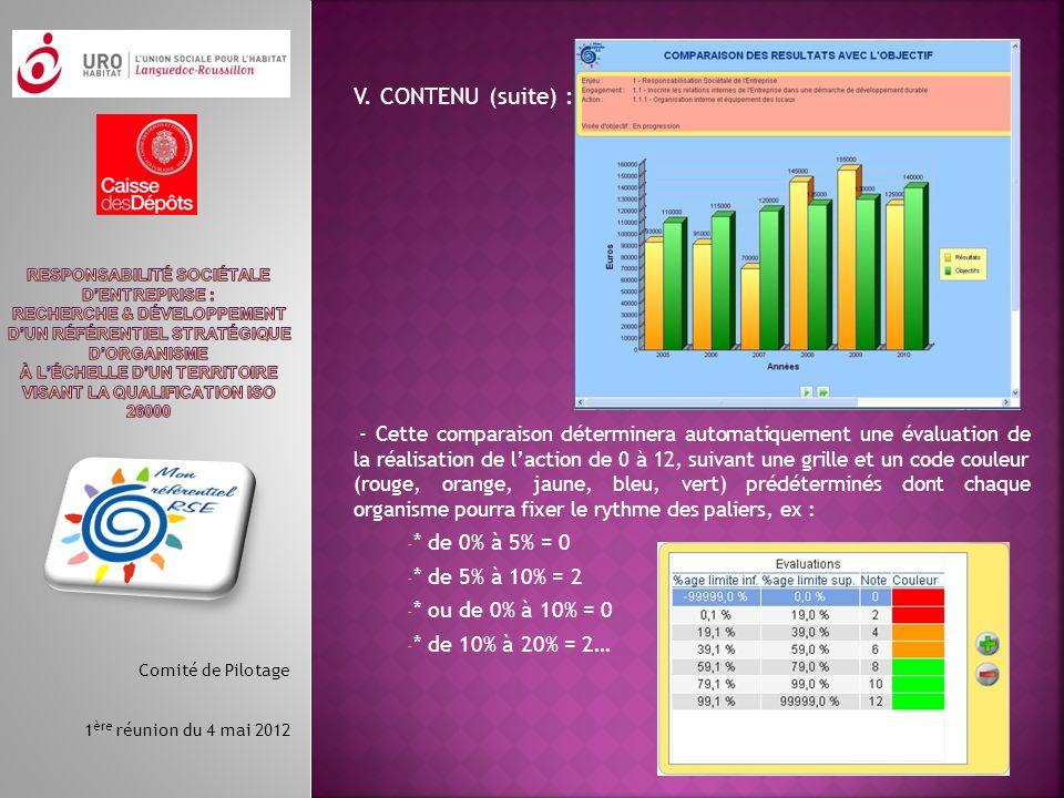 V. CONTENU (suite) : - - Cette comparaison déterminera automatiquement une évaluation de la réalisation de laction de 0 à 12, suivant une grille et un
