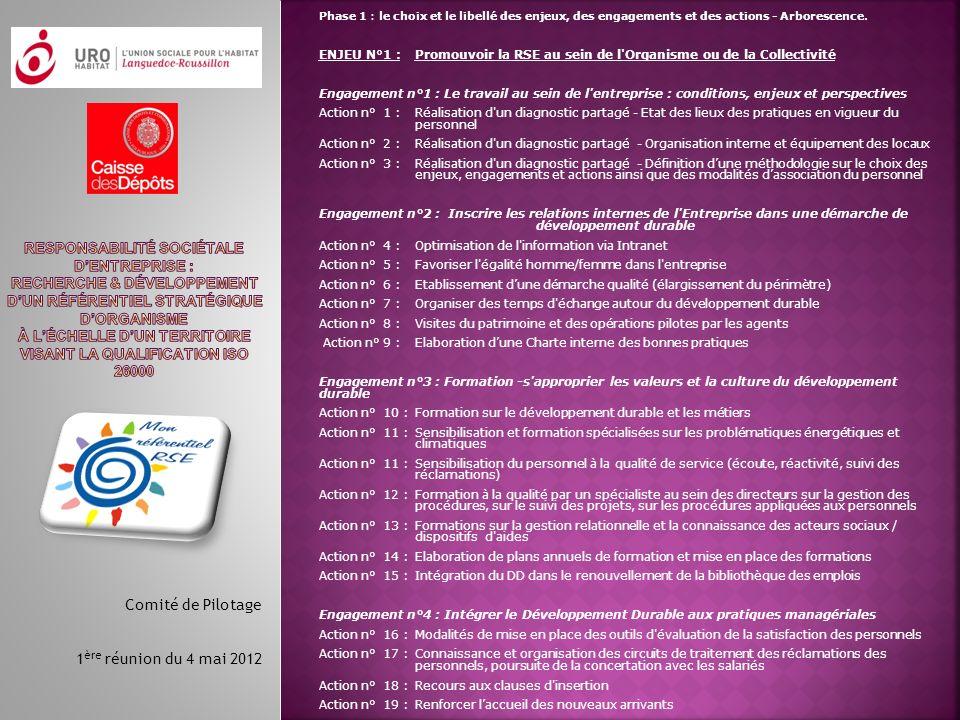 Phase 1 : le choix et le libellé des enjeux, des engagements et des actions - Arborescence. ENJEU N°1 :Promouvoir la RSE au sein de l'Organisme ou de