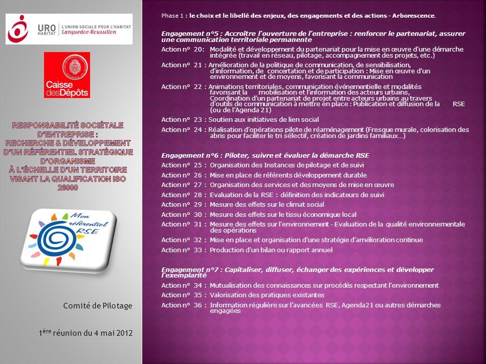 Phase 1 : le choix et le libellé des enjeux, des engagements et des actions - Arborescence. Engagement n°5 : Accroître l'ouverture de l'entreprise : r