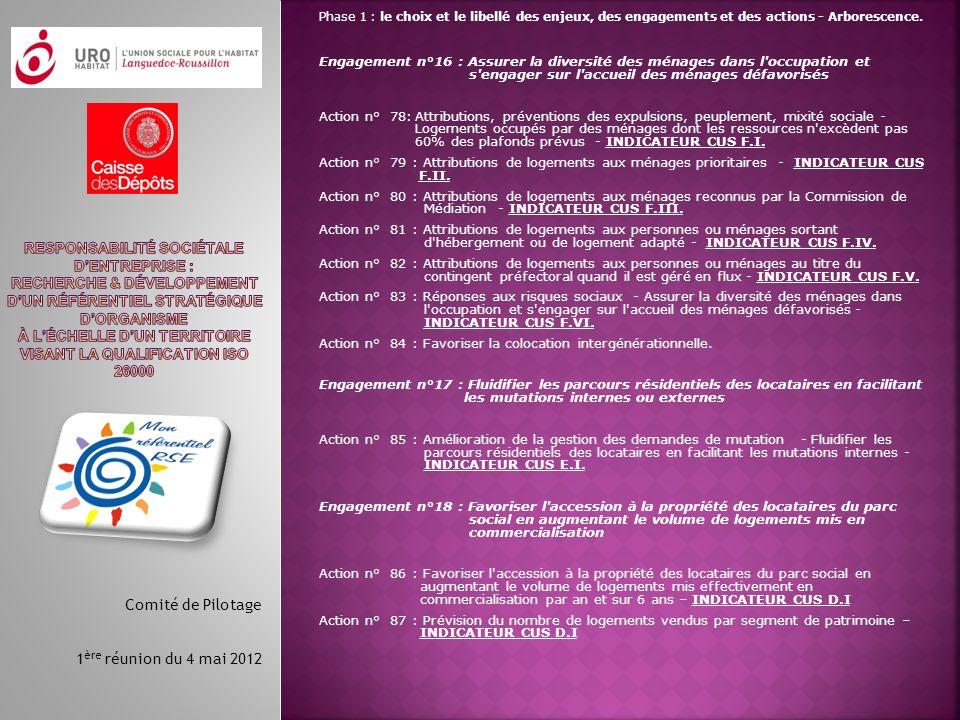 Phase 1 : le choix et le libellé des enjeux, des engagements et des actions - Arborescence. Engagement n°16 : Assurer la diversité des ménages dans l'