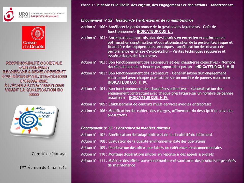 Phase 1 : le choix et le libellé des enjeux, des engagements et des actions - Arborescence. Engagement n°22 : Gestion de l'entretien et de la maintena