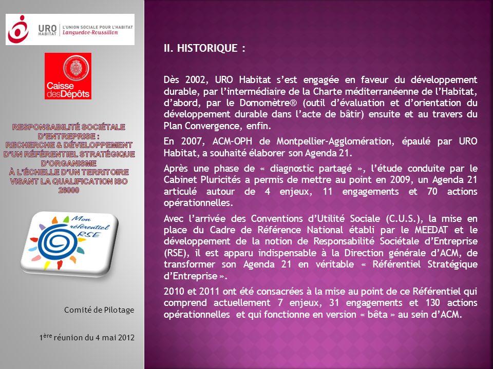 II. HISTORIQUE : Dès 2002, URO Habitat sest engagée en faveur du développement durable, par lintermédiaire de la Charte méditerranéenne de lHabitat, d