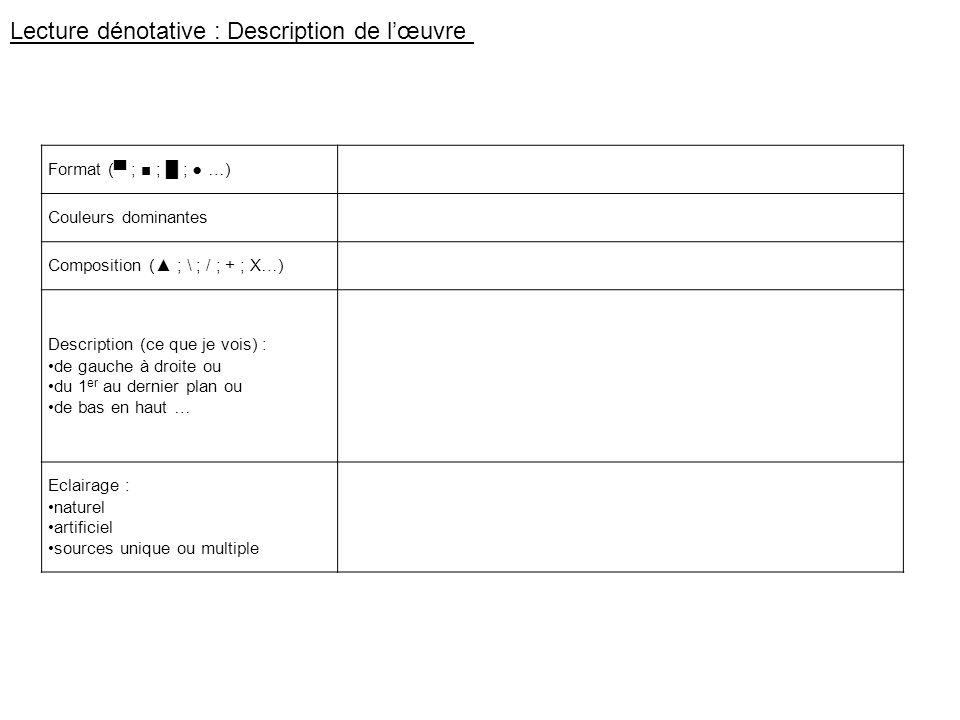 Format ( ; ; ; …) Couleurs dominantes Composition ( ; \ ; / ; + ; X…) Description (ce que je vois) : de gauche à droite ou du 1 er au dernier plan ou de bas en haut … Eclairage : naturel artificiel sources unique ou multiple Lecture dénotative : Description de lœuvre