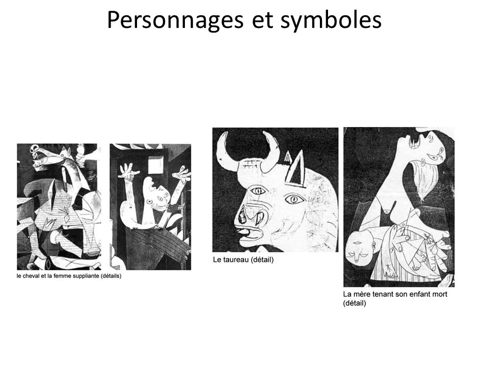 Personnages et symboles