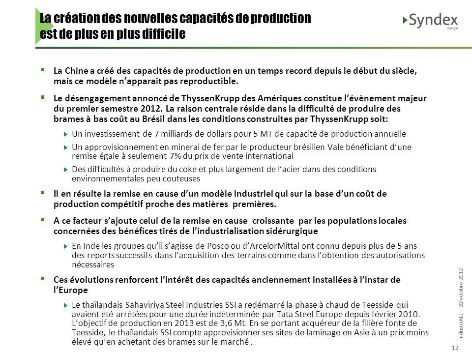 industriALL – 22 octobre 2012 12 La création des nouvelles capacités de production est de plus en plus difficile La Chine a créé des capacités de production en un temps record depuis le début du siècle, mais ce modèle napparait pas reproductible.
