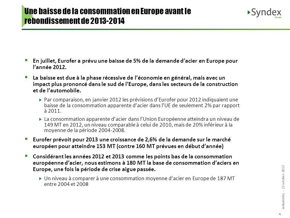 industriALL – 22 octobre 2012 4 Une baisse de la consommation en Europe avant le rebondissement de 2013-2014 En juillet, Eurofer a prévu une baisse de 5% de la demande dacier en Europe pour lannée 2012.