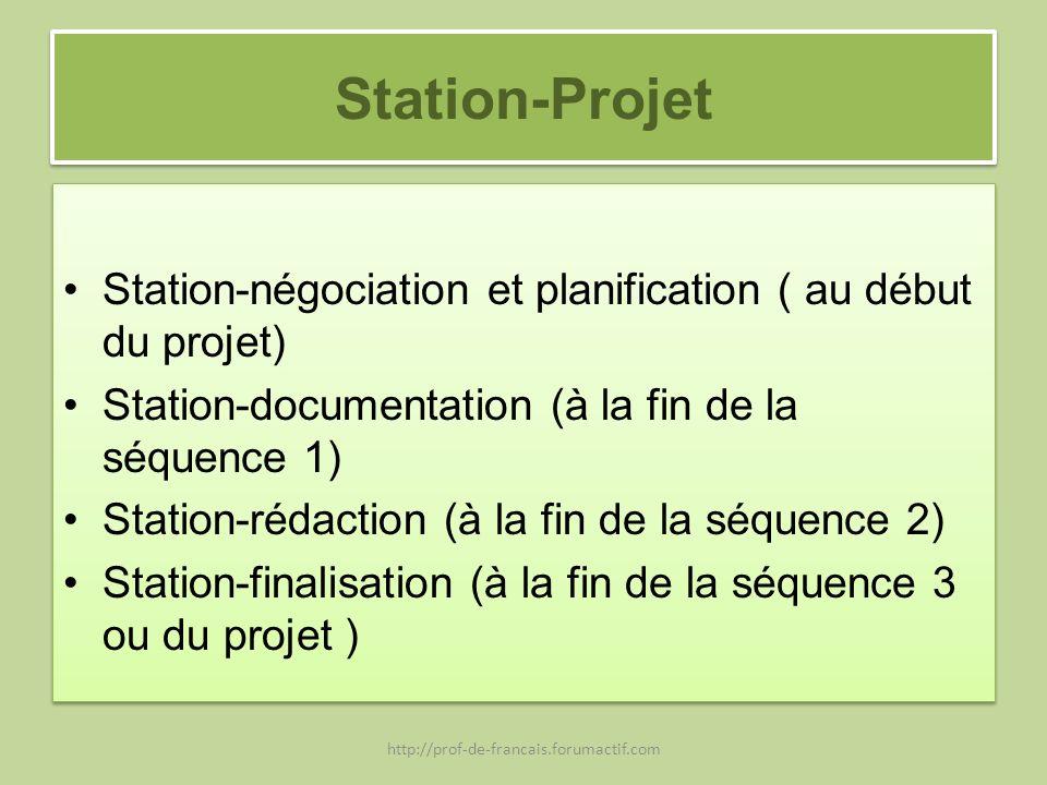 Station-Projet Station-négociation et planification ( au début du projet) Station-documentation (à la fin de la séquence 1) Station-rédaction (à la fi