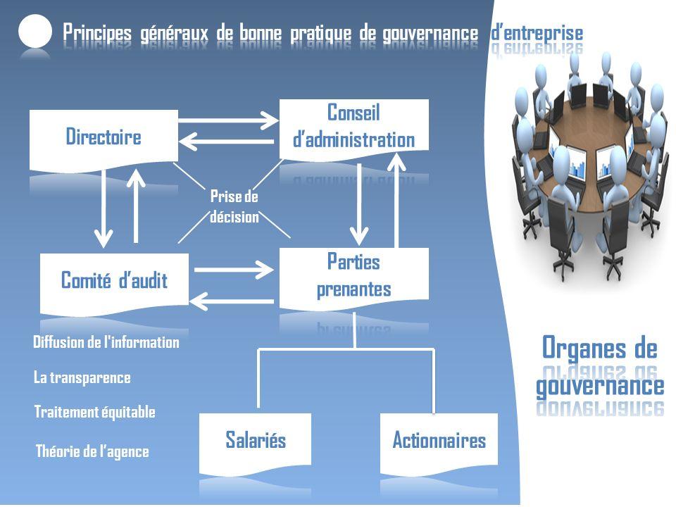 Diffusion de l information La transparence Traitement équitable Prise de décision Théorie de lagence