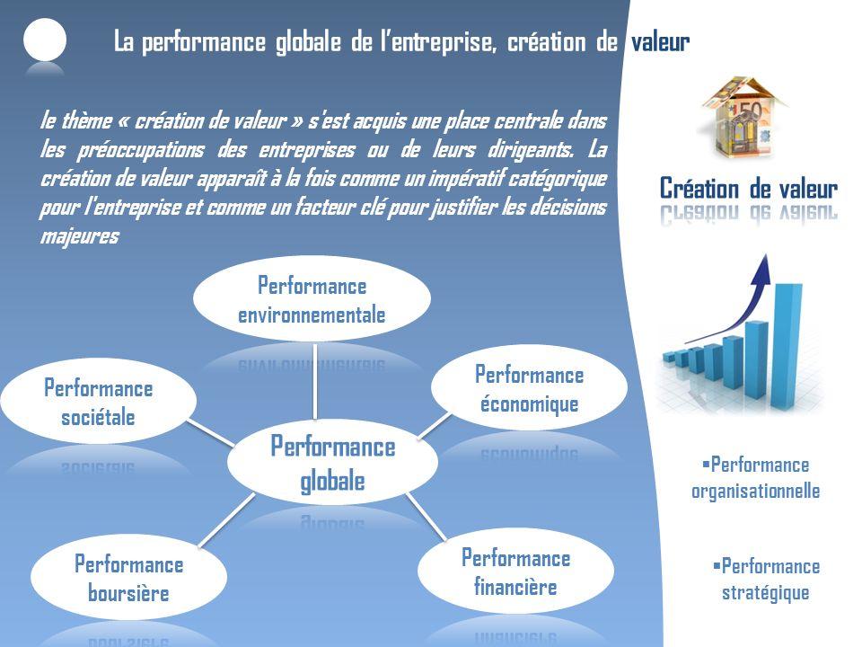 La performance globale de lentreprise, création de valeur le thème « création de valeur » s est acquis une place centrale dans les préoccupations des entreprises ou de leurs dirigeants.