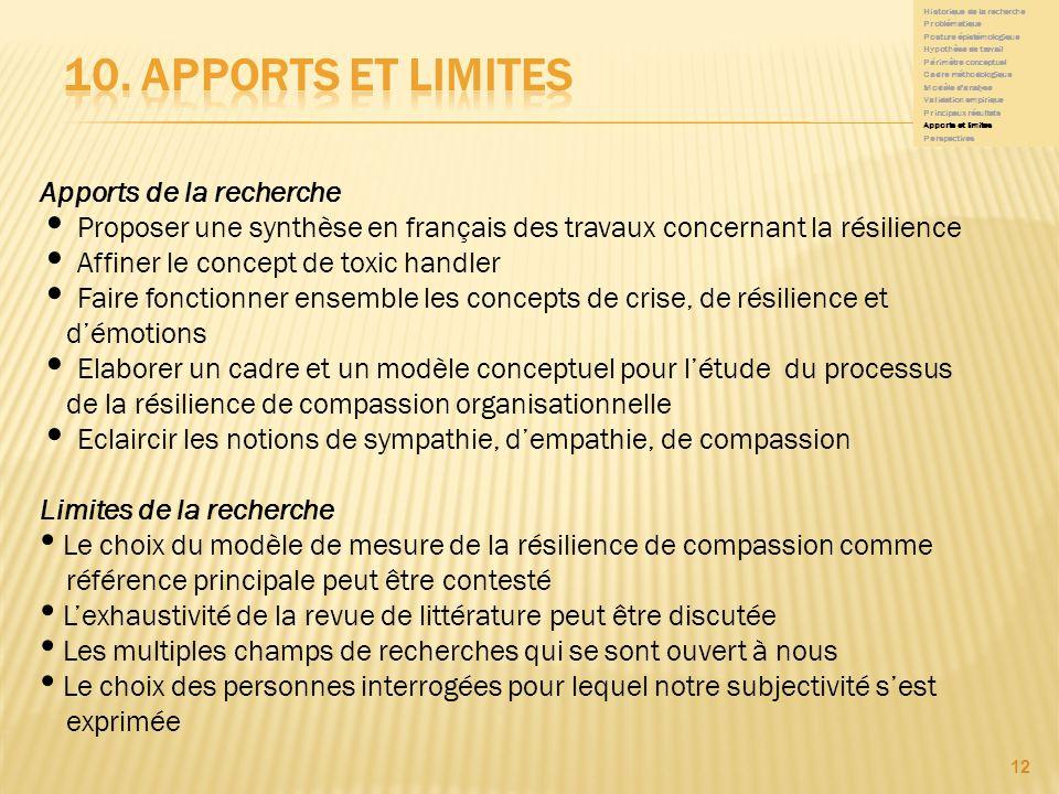 12 Apports de la recherche Proposer une synthèse en français des travaux concernant la résilience Affiner le concept de toxic handler Faire fonctionne