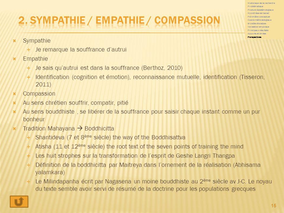 Sympathie Je remarque la souffrance dautrui Empathie Je sais quautrui est dans la souffrance (Berthoz, 2010) Identification (cognition et émotion), re