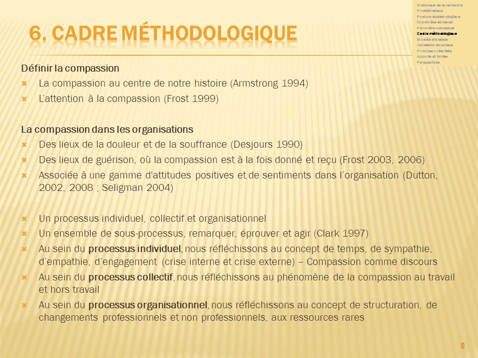 Définir la compassion La compassion au centre de notre histoire (Armstrong 1994) Lattention à la compassion (Frost 1999) La compassion dans les organi