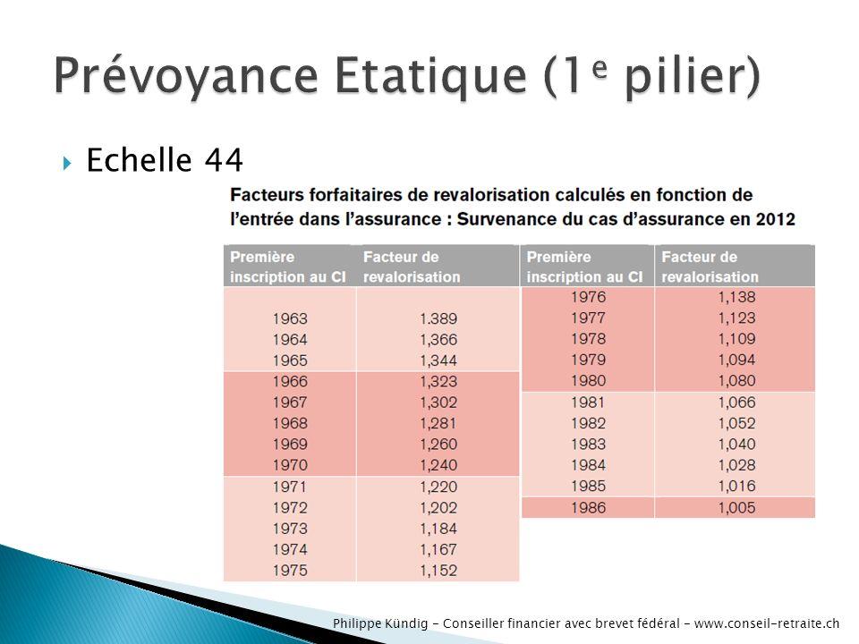 Echelle 44 Philippe Kündig - Conseiller financier avec brevet fédéral - www.conseil-retraite.ch
