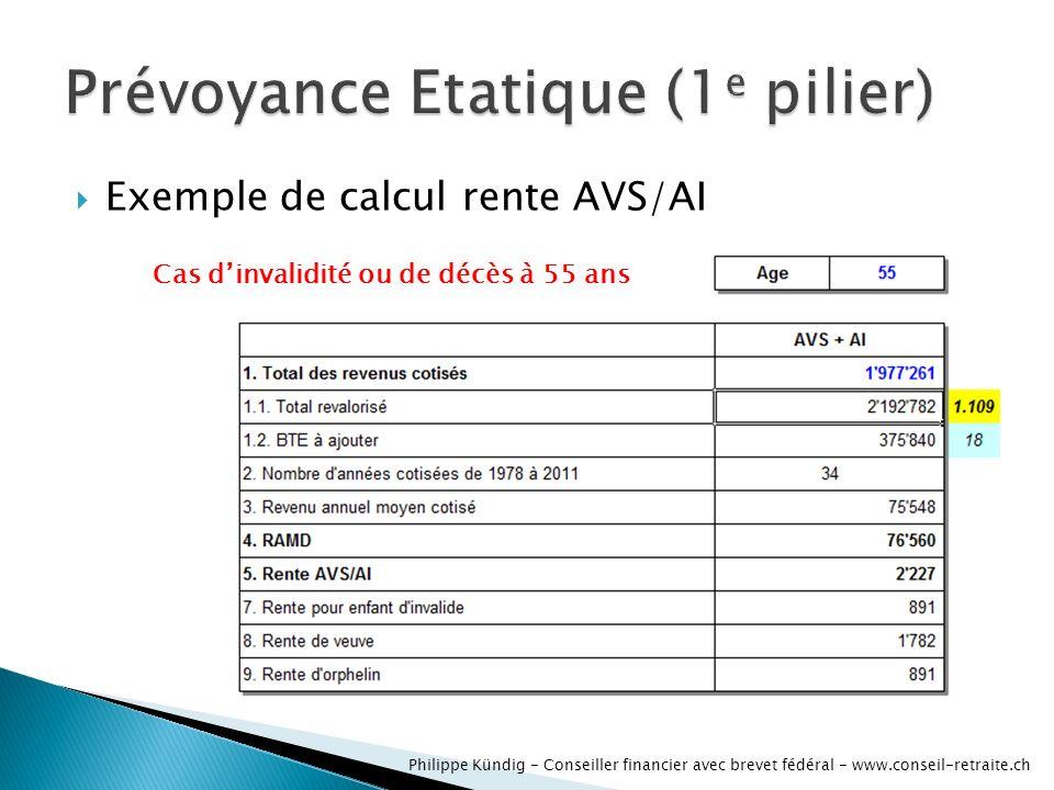 Exemple de calcul rente AVS/AI Philippe Kündig - Conseiller financier avec brevet fédéral - www.conseil-retraite.ch Cas dinvalidité ou de décès à 55 ans