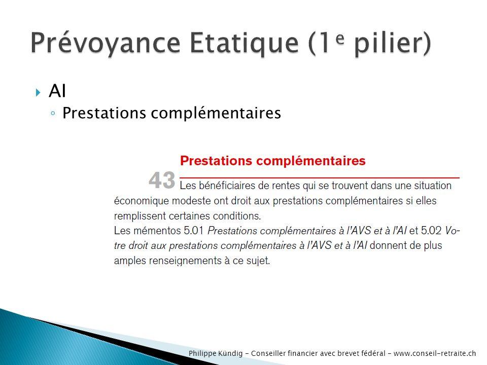 AInte dinvalidité Prestations complémentaires Philippe Kündig - Conseiller financier avec brevet fédéral - www.conseil-retraite.ch