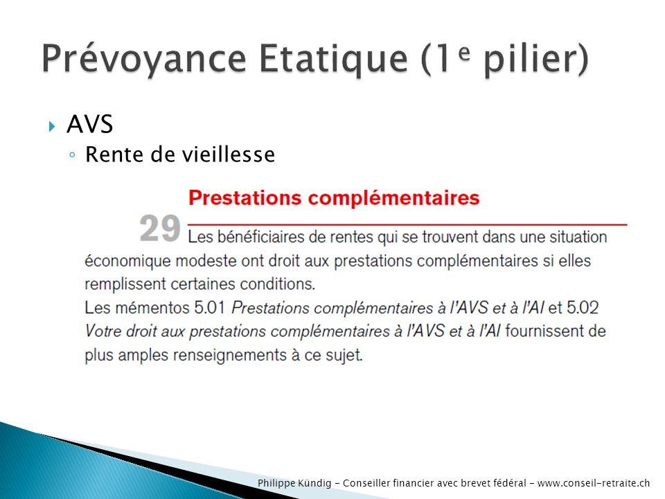 AVS dinvalidité Rente de vieillesse Philippe Kündig - Conseiller financier avec brevet fédéral - www.conseil-retraite.ch