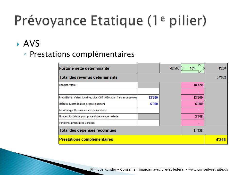 AVS dinvalidité Prestations complémentaires Philippe Kündig - Conseiller financier avec brevet fédéral - www.conseil-retraite.ch