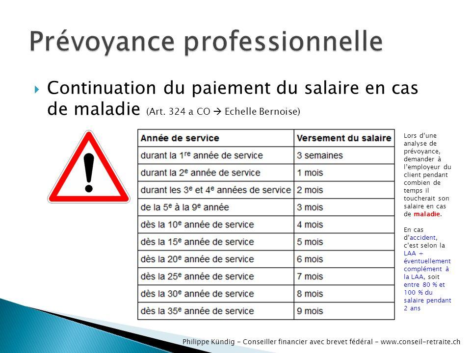 Continuation du paiement du salaire en cas de maladie (Art.