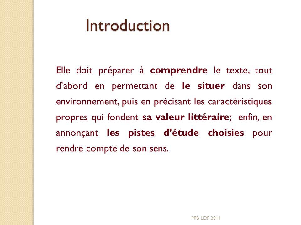 COMPOSITION de LINTRODUCTION: En 3 phases 1.Contextualisation 2.