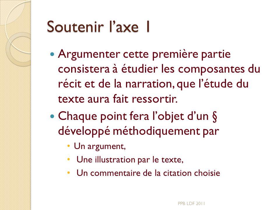 Transition: Résumer très brièvement les arguments de laxe, en montrant comment ils amènent laxe suivant dans la continuité de votre réflexion.