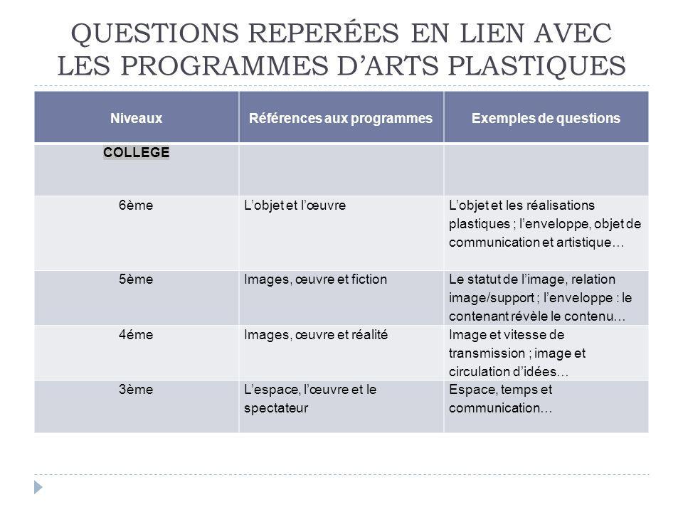 QUESTIONS REPERÉES EN LIEN AVEC LES PROGRAMMES DARTS PLASTIQUES NiveauxRéférences aux programmesExemples de questions COLLEGE 6èmeLobjet et lœuvre Lob